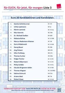 Liste Unserer Kandidaten